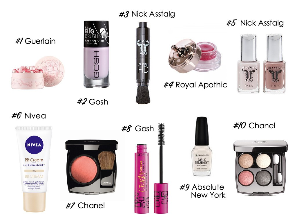 GlossyBox-Guerlain–Météorites-perles-de-blush-Gosh-Spring-2015-Nick-Assfalg-HD-Bronzer-Nails-Chanel-Spring-Make-up-Nivea-BB-Cream-Royal-Apothic-feat